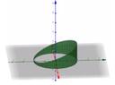 Le défi didactique des environnements de géométrie dynamique