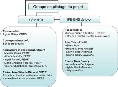 groupepilotage20122013.jpg