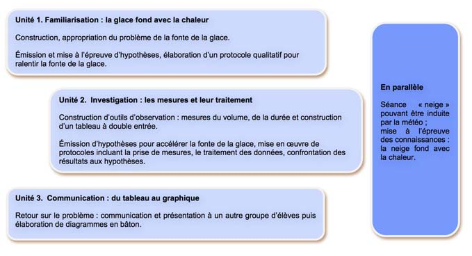 Bulles_fusion_glace
